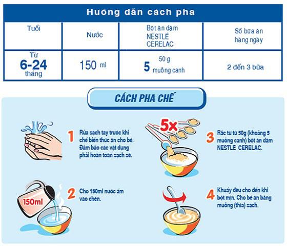 Bột Ăn Dặm Nestle Cerelac vị Cá và rau xanh hộp 200g