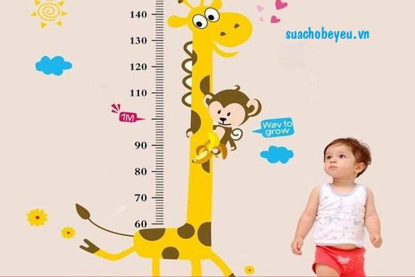 sữa abbott grow 1 hộp 900g, cho trẻ 0-6 tháng tuổi