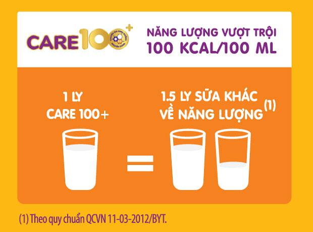 Sữa Care 100+ dành cho trẻ nhẹ cân, biếng ăn, suy dinh dưỡng