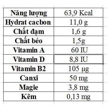 sữa chua uống tiệt trùng TH true milk hương cam chai 180ml