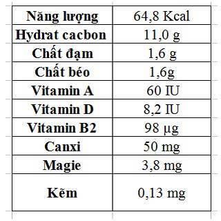 sữa chua uống tiệt trùng TH true milk hương việt quốc chai 180ml