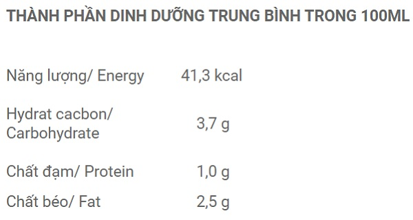sữa hạt Macca Th true Nut hộp 180ml