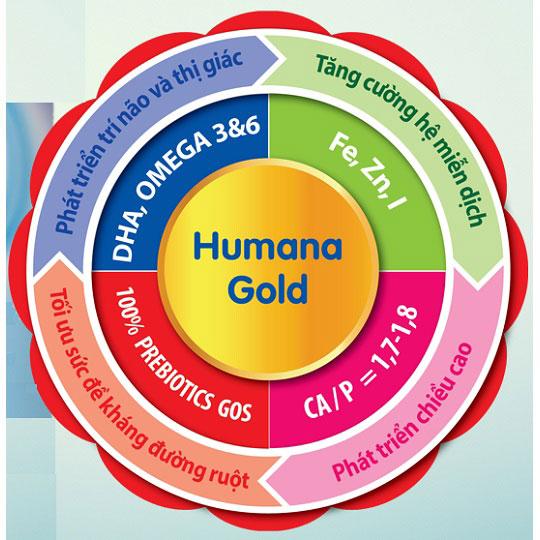Sữa Humana Gold số 3 cho bé từ 1-9 tuổi lon 800g