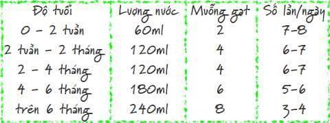 Sữa Infansure gold số 1, nhập khẩu Úc, 0-6 tháng tuổi