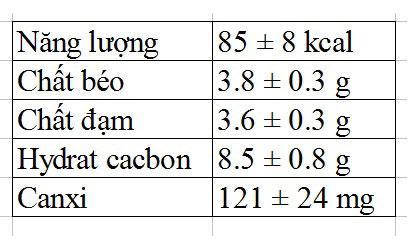 sữa nông trại lif kun tiệt trùng ít đường hộp 110ml
