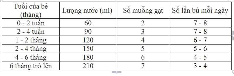 sữa nuti iq gold số 1 hộp 400g