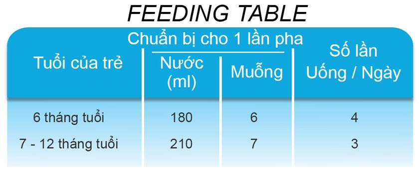 sữa pháp france lait số 2 cho trẻ 6-12 tháng tuổi