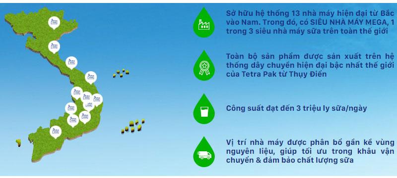 Sữa Tiệt Trùng Vinamilk ADM Gold hương chuối chai 150ml