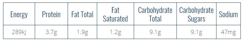 sữa break nhập khẩu úc hương dâu hộp 250ml