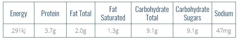 sữa break nhập khẩu úc hương vani hộp 250ml