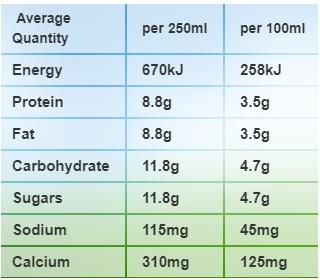 sữa tươi nguyên kem meadow fresh hộp 200ml