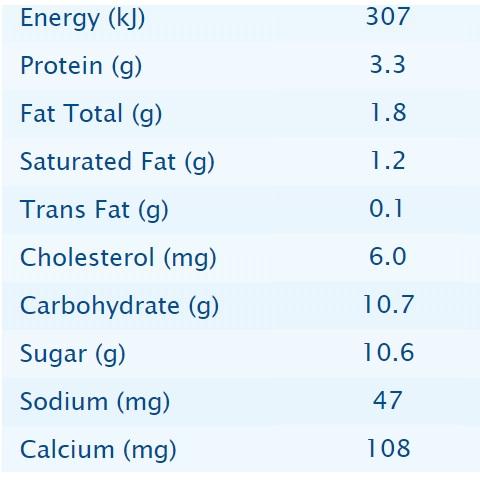 sữa tươi Pauls hương socola nhập khẩu Úc hộp 200ml