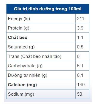 Sữa tươi table cove Úc ít béo, bổ sung canxi hộp 200ml