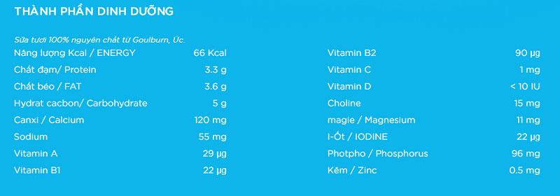 thùng sữa tươi tiệt trùng 100% Lif Úc không đường hộp 1 lít
