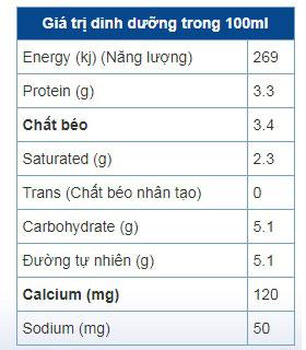 Sữa tươi nguyên kem table cove nhập khẩu Úc hộp 1 lít