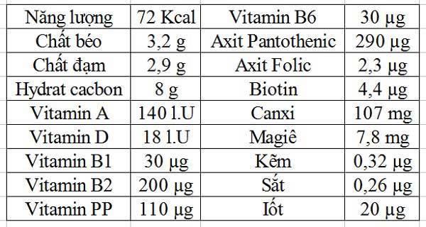 Sữa tươi TH True Milk có đường hộp 110ml