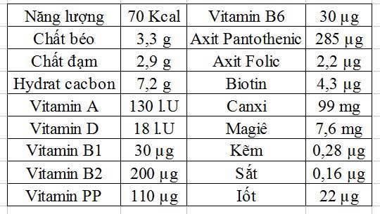sữa tươi tiệt trùng th true milk ít đường hộp 110ml