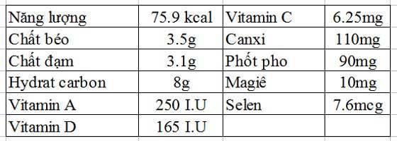 sữa tươi tiệt trùng vinamilk có đường bịch 220ml