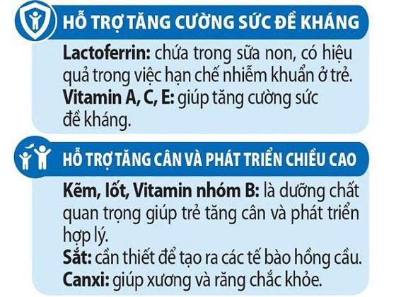 sữa wakodo số 2 lon 830g cho trẻ 1-3 tuổi
