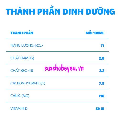 Sữa cô gái hà lan Cao Khoẻ Hương Socola hộp 170ml
