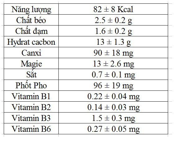 thức uống dinh dưỡng lif kun cacao lúa mạch hộp 110ml