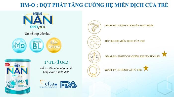 thùng sữa Nan Optipro số 4 lon 900g cho trẻ  2 đến 6 tuổi